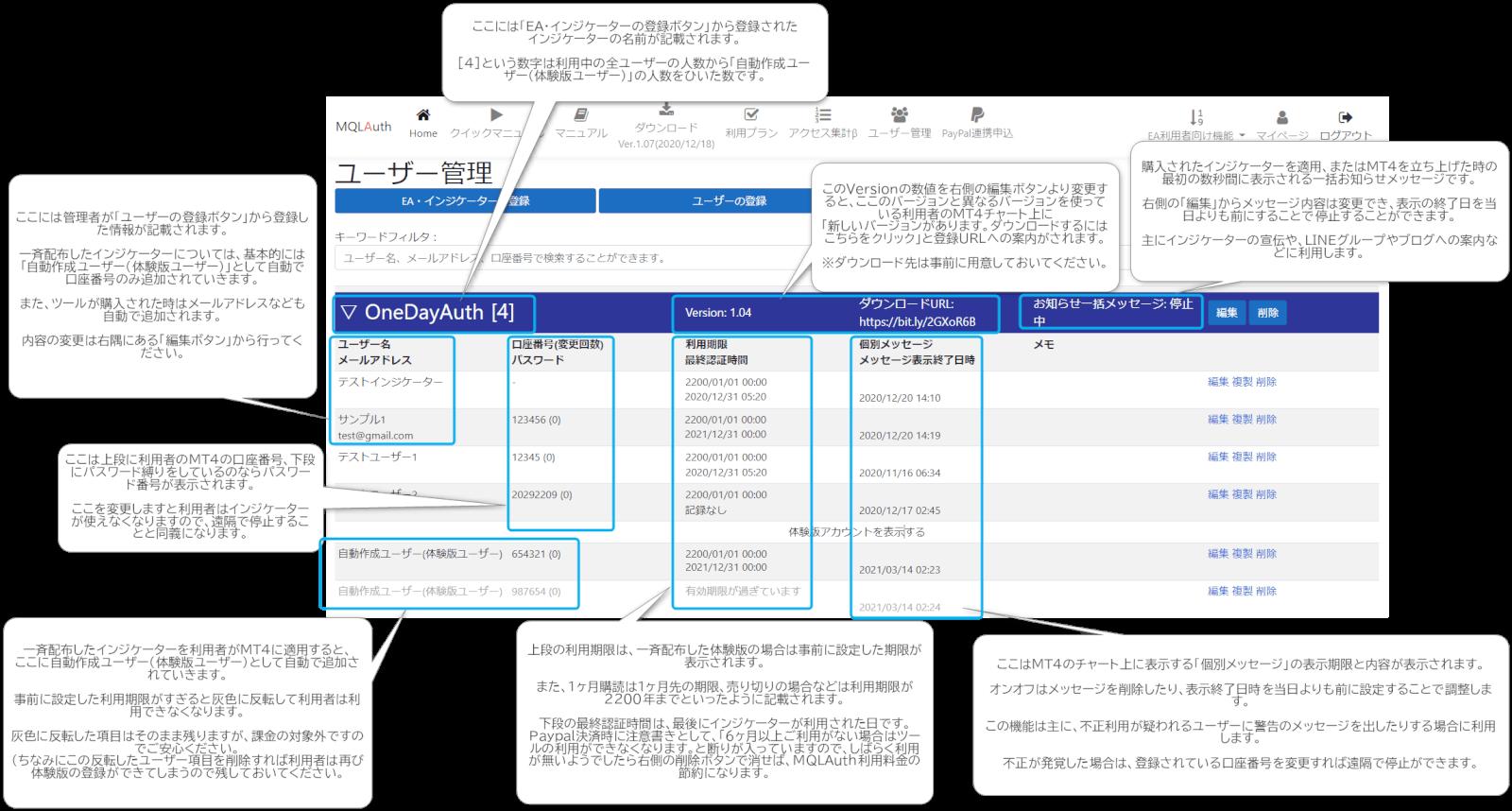 ユーザー管理画面